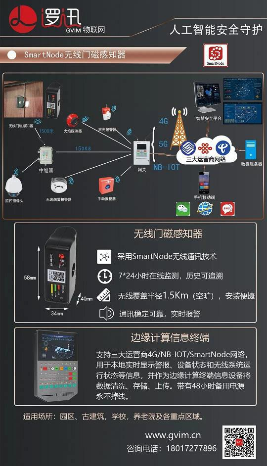 上海逻迅丨门磁感知器  SmartNode 系统架构方案