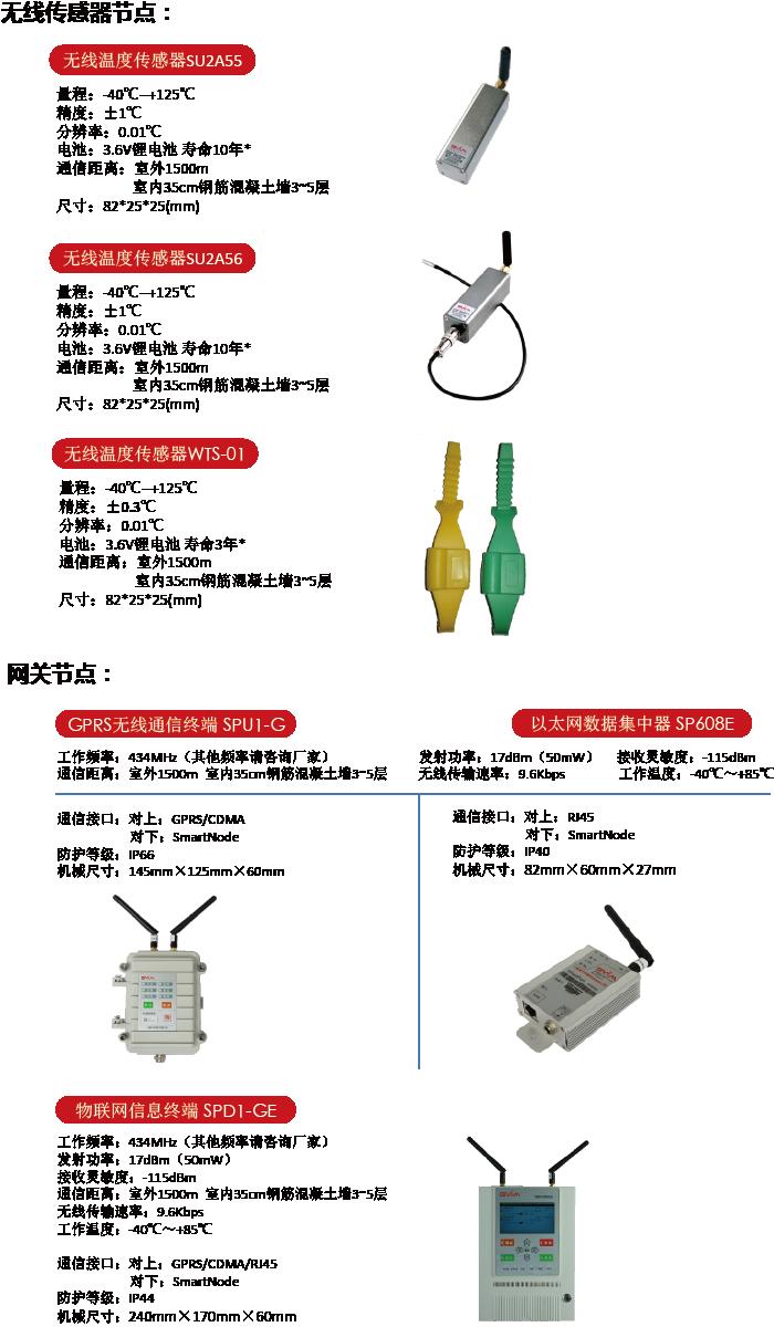 智能电网相关产品-智能电网具体产品-智能电网