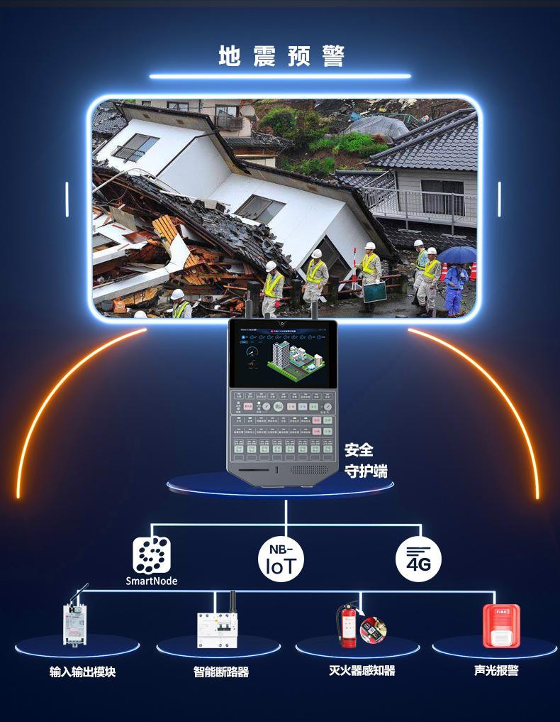 物联网无线联动控制终端|电气火灾报警主机|智慧用电无线联动报警终端